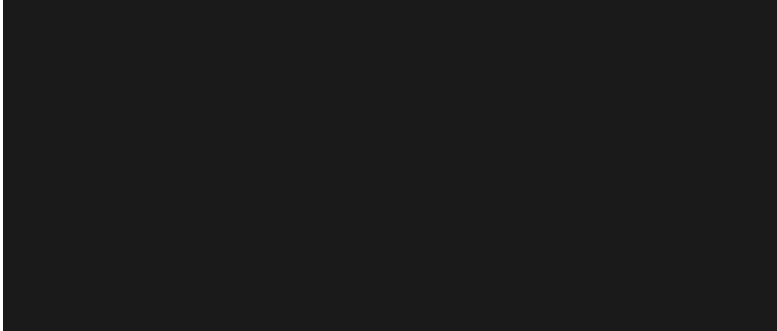 Dutka und Kastel